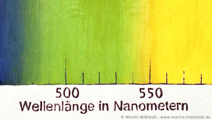 Wavelength in nanometer - Paintings