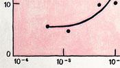 Lower left corner of the chart