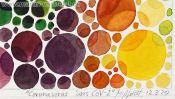 Coronavirus Sars Cov-2 (colour vision test watercolour) (Detail 5)